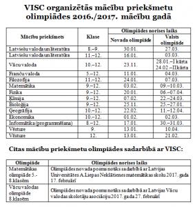 visc_macibu_prieksmetu_olimpiades